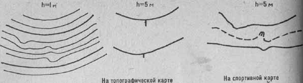 Изображение небольших элементов рельефа