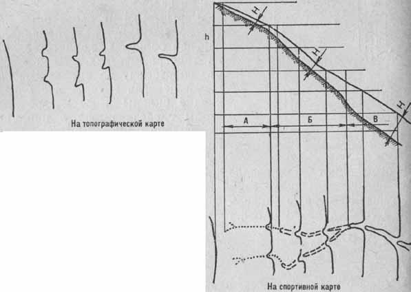 Изображение продолговатых неглубоких элементов рельефа