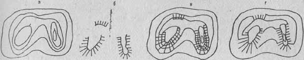 Изображение скал на рельефе