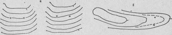 Изображение взаимного расположения микрообъектов по высоте на склоне