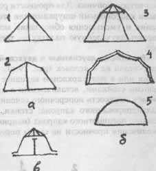 Конструкции зимних палаток
