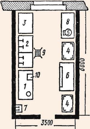 Схема 11.  Примерная расстановка оборудования в рыбном. цехе: 1, 3, 8 - рабочие столы; 2 - ванны на два отделения; 4...