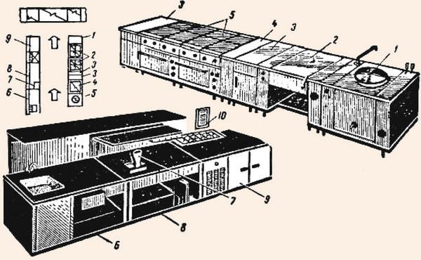 отделении горячего цеха: