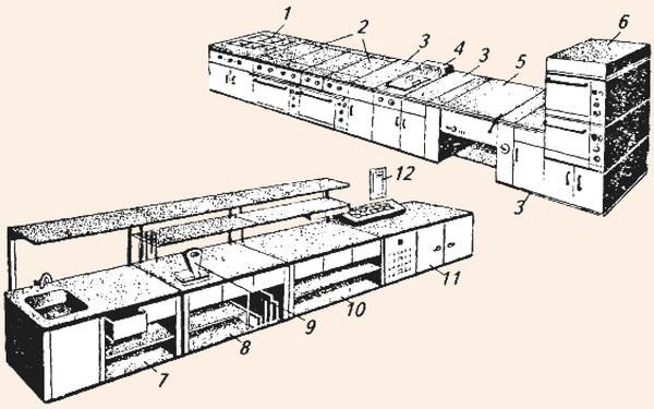 4 - фритюрница ФЭСМ-20;