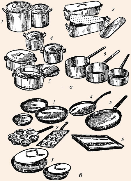 Посуда, используемая в горячем цехе