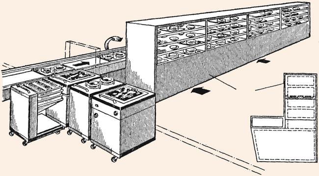 Установка подносов на транспортер при комплектации обедов штанговый элеватор цена