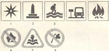 Некоторые рекомендательные, запрещающие и ограничивающие знаки туристской маркировки