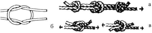 Прямий вузол: а - прямий вузол з контрольними вузлами, б, в - неправильно зв'язаний вузол