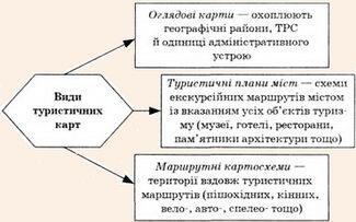 Туристична картографія як основний методологічний засіб туристичного ... b36ceb7f959c7