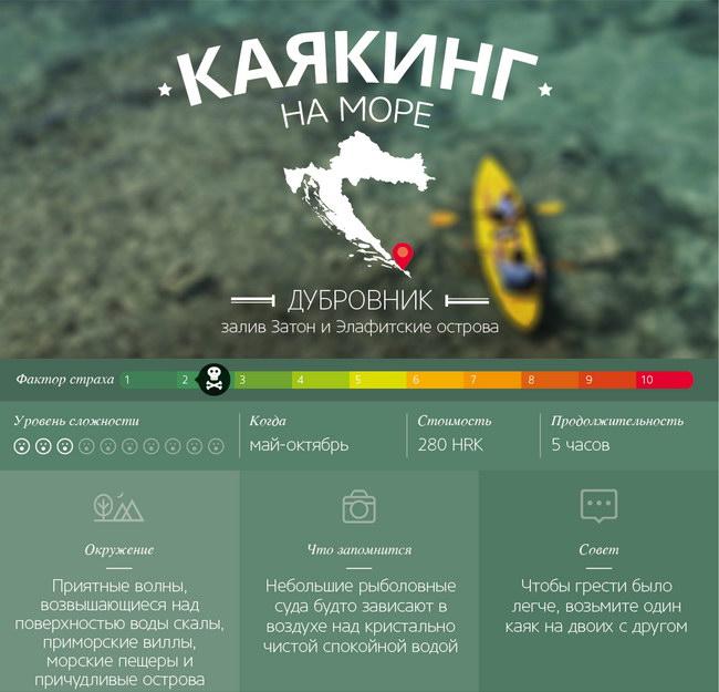 каякинг на море в Хорватии