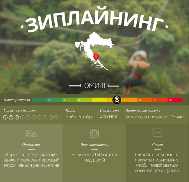 зиплайнинг в Хорватии