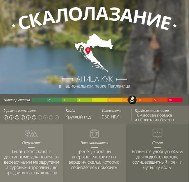 скалолазание в Хорватии