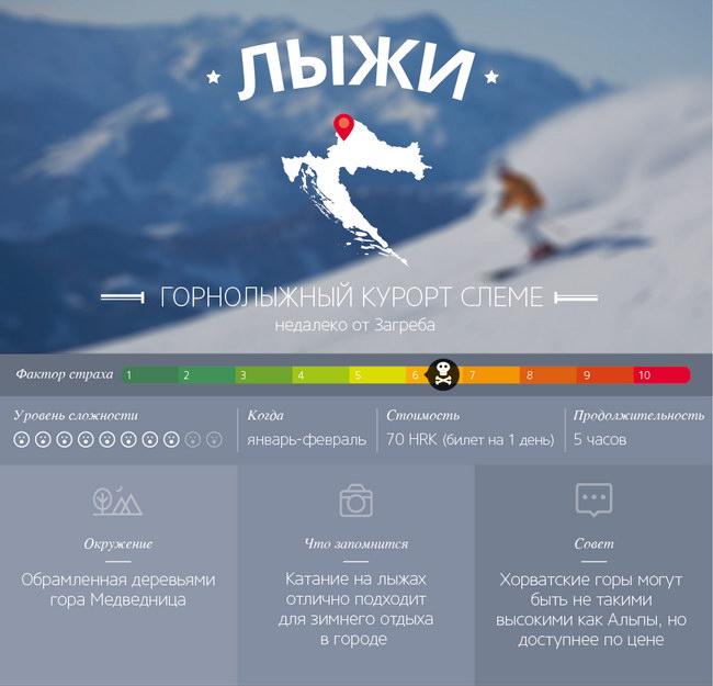 катание на лыжах в Хорватии