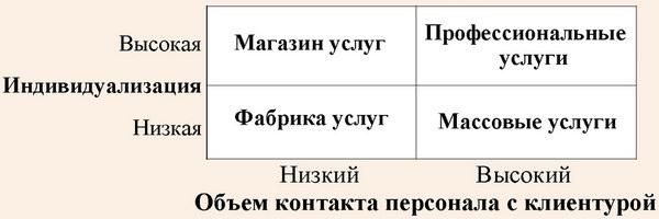 Модель Шменера