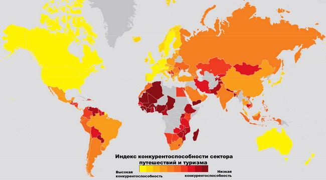 Индекс конкурентоспособности путешествий и туризма (TTCI)