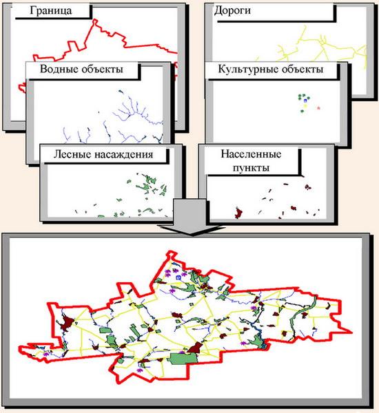 Вид электронной карты Володарского района по слоям