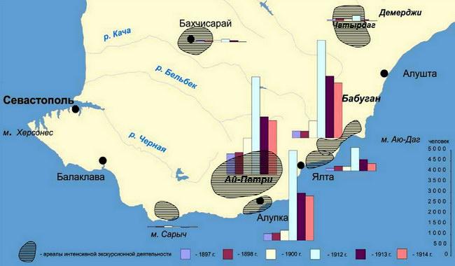 Экскурсионная деятельность в Крыму в 1897-1912 гг.