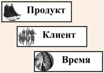 Трехуровневая структура спроса как основа формирования системы ревеню менеджмента для предприятий туристской индустрии