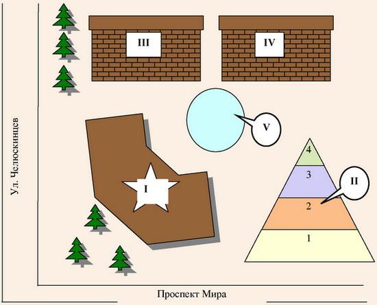 Схема расположения объектов тематического парка «Донбасс многонациональный»