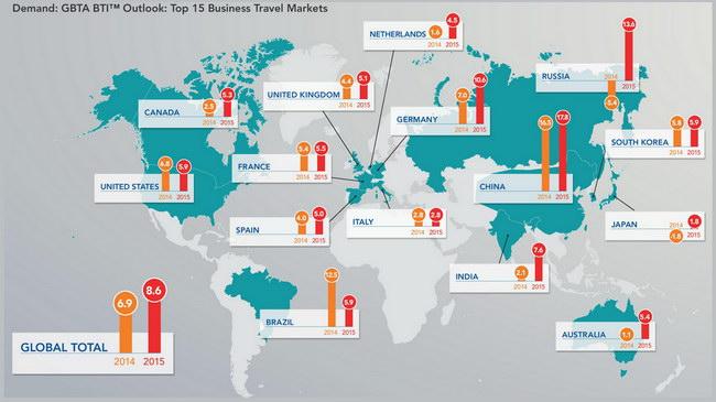 топ-15 рынков бизнес-тревела