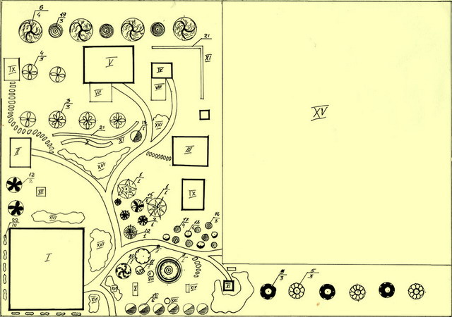 планирование усадьбы в центрально-украинском полтавском стиле
