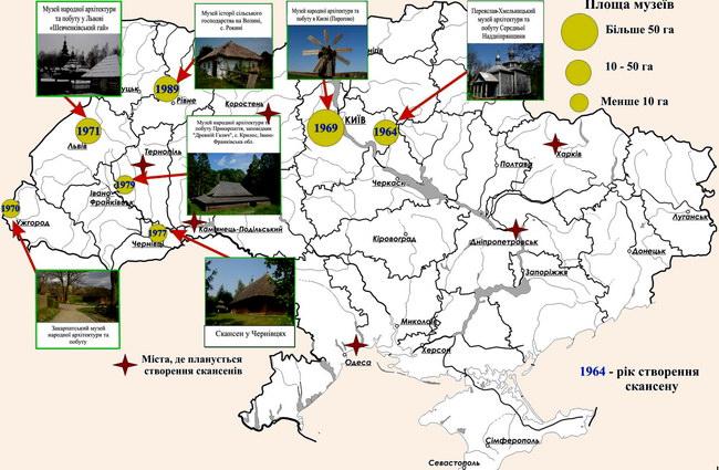 Розміщення скансенів на території України та проекти організації нових музеїв