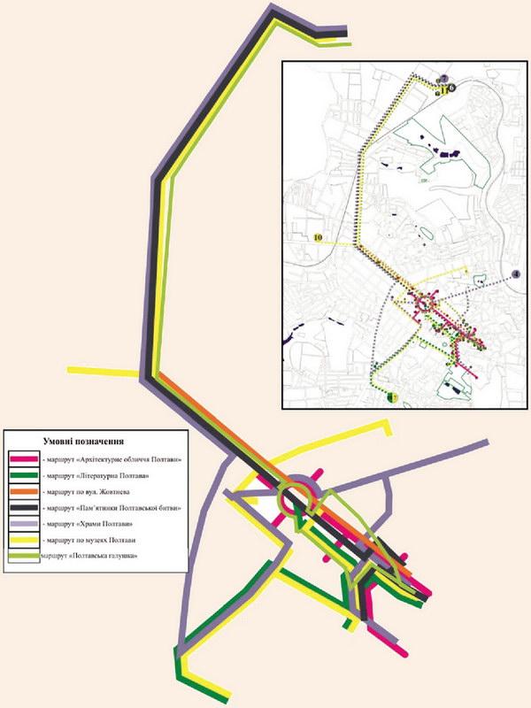 Модель екскурсійних маршрутів