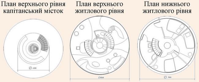 Поповерхове планування плавучого модулю