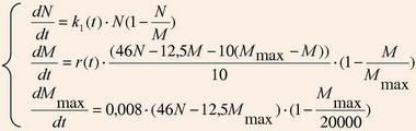 система рівнянь, що описує оптимальний розвиток дестинації