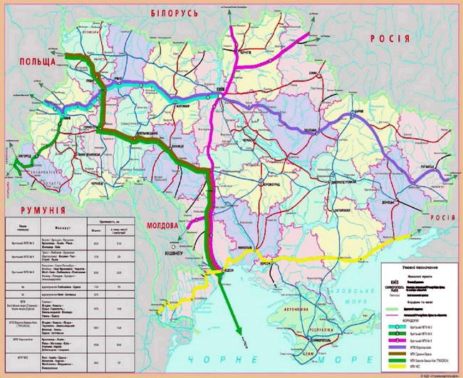 Схема автомобільних міжнародних транспортних коридорів в Україні