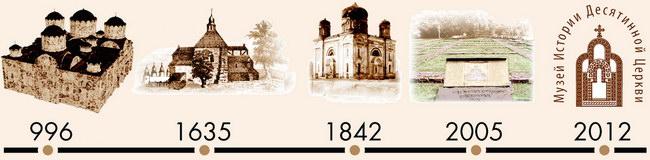 Історія Десятинної церкви
