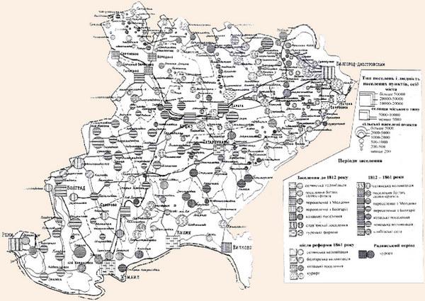 Історія формування населених пунктів південно-західної частини Одеського регіону