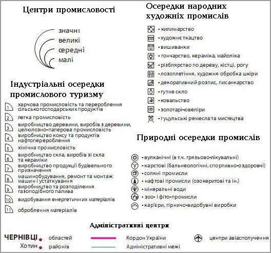 Осередки промислового туризму Карпатського суспільно-географічного району