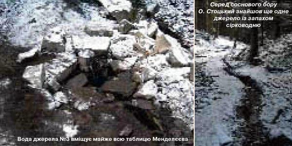 У пошуках мінеральних вод