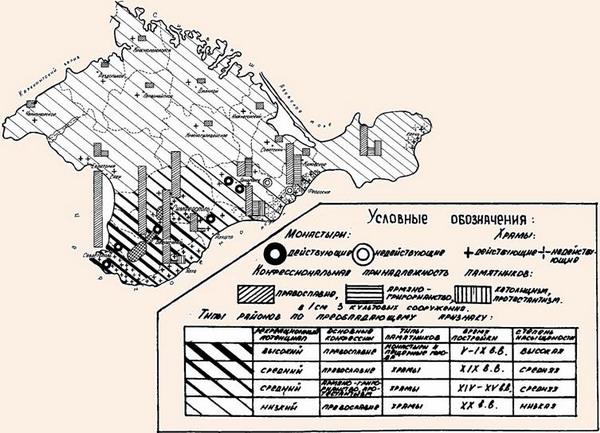 Проблеми використання культових об'єктів для розвитку релігійного туризму в Криму
