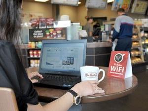інноваційні Інтернет-технології у ресторанному бізнесі
