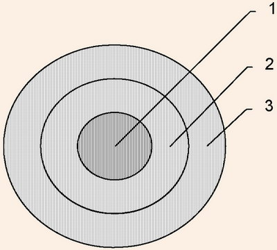 Гіпотетична модель управління рекреаційною сферою